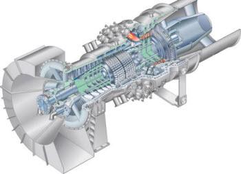 راه انداز نرم و موتور الکتریکی